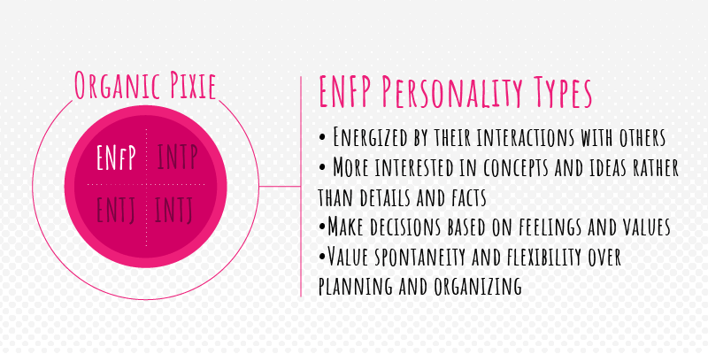 How ENFP Personality Types (Pixie Type: Organic) Tackle Home